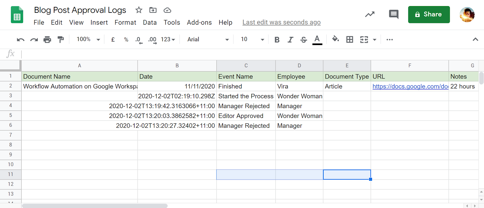 The blog post approval log sheet for the Document Approval workflow automation.