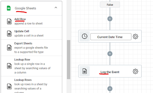 Drag Add Row under the False branch of the Editor's loop approval in the Document Approval Workflow.