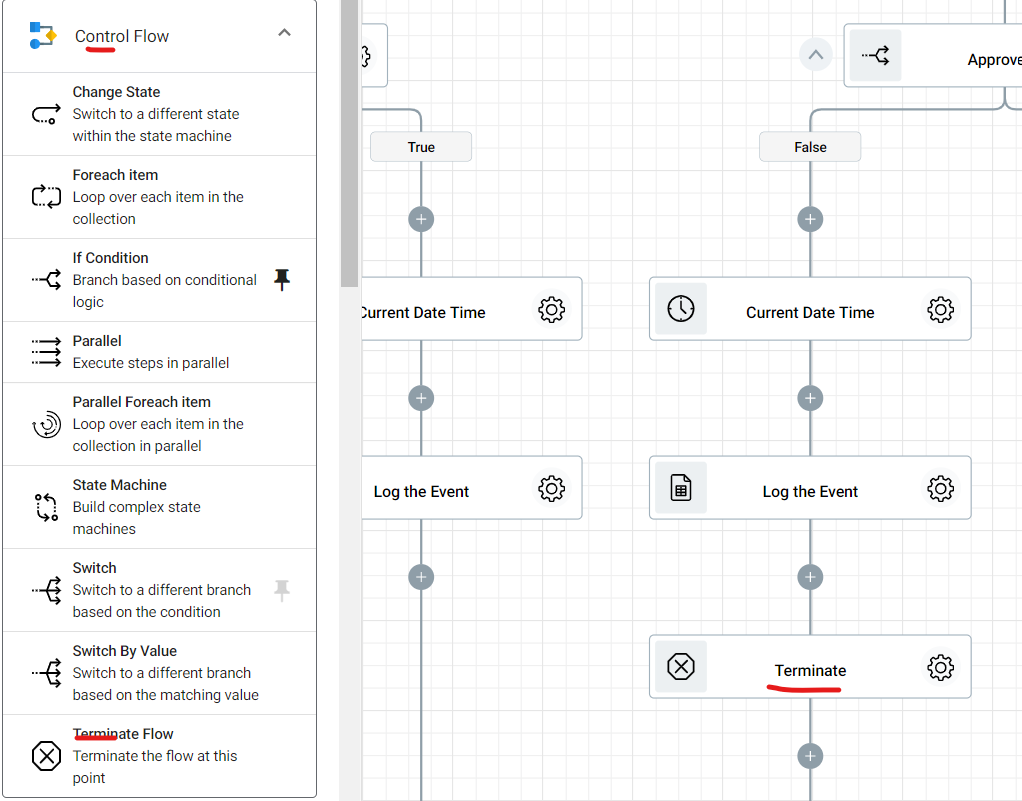 Adding Terminate flow under the editor's approval loop of the document Approval workflow