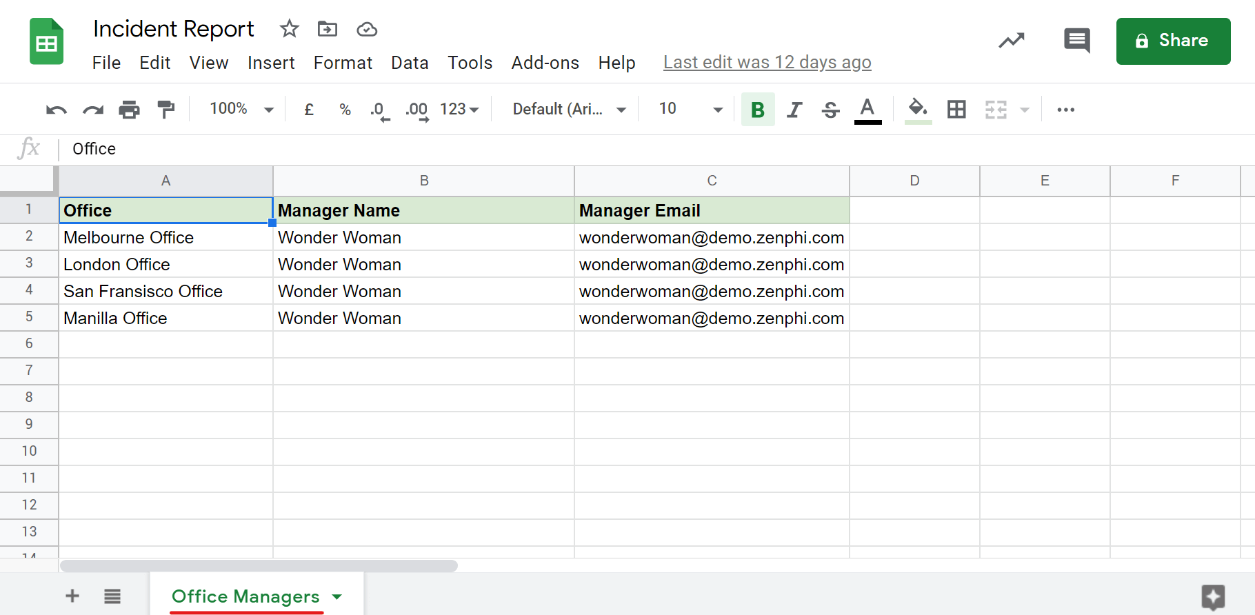 List of the Location Managers and their information.